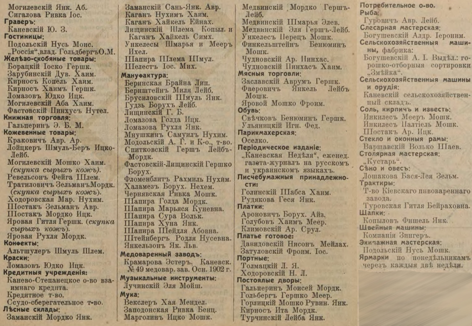 Kaniv entrepreneurs in 1913. Second page