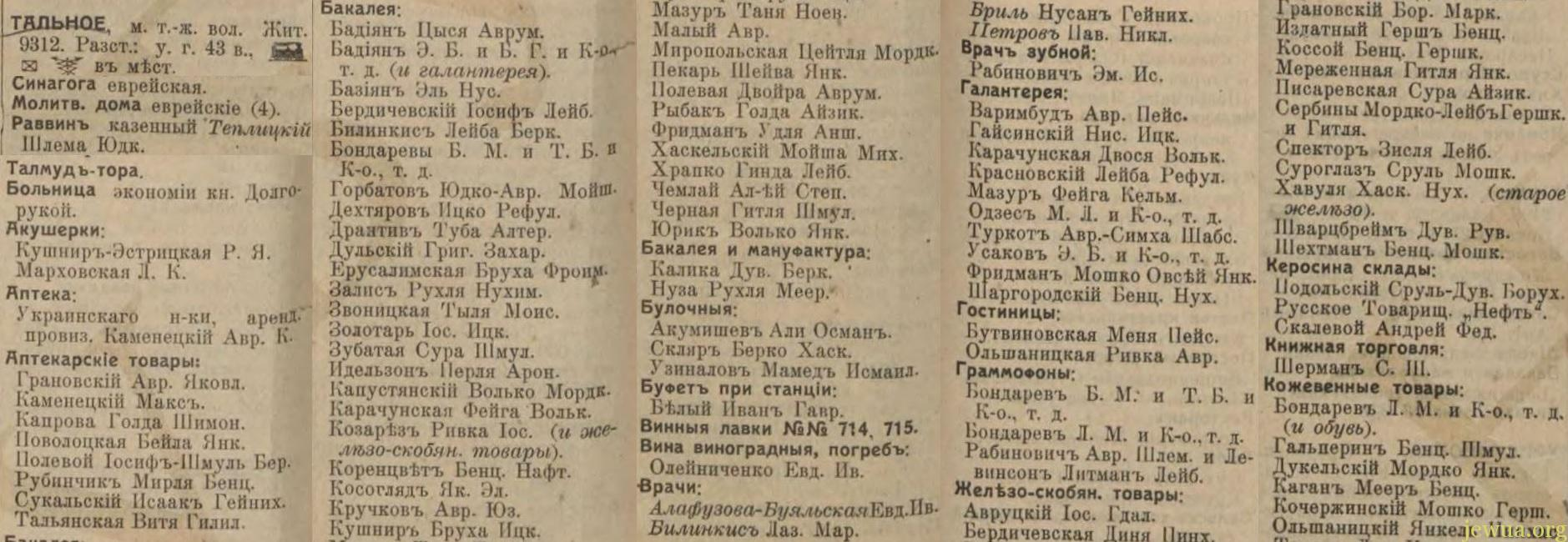 Talne entrepreneurs list from Russian Empire Business Directories by 1913