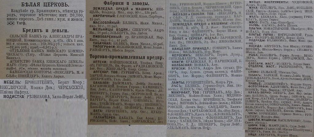 Entrepreneurs list from 1903