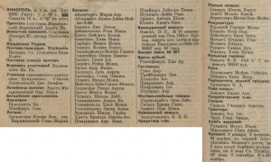 Annopol enterpreneurs list  in 1913