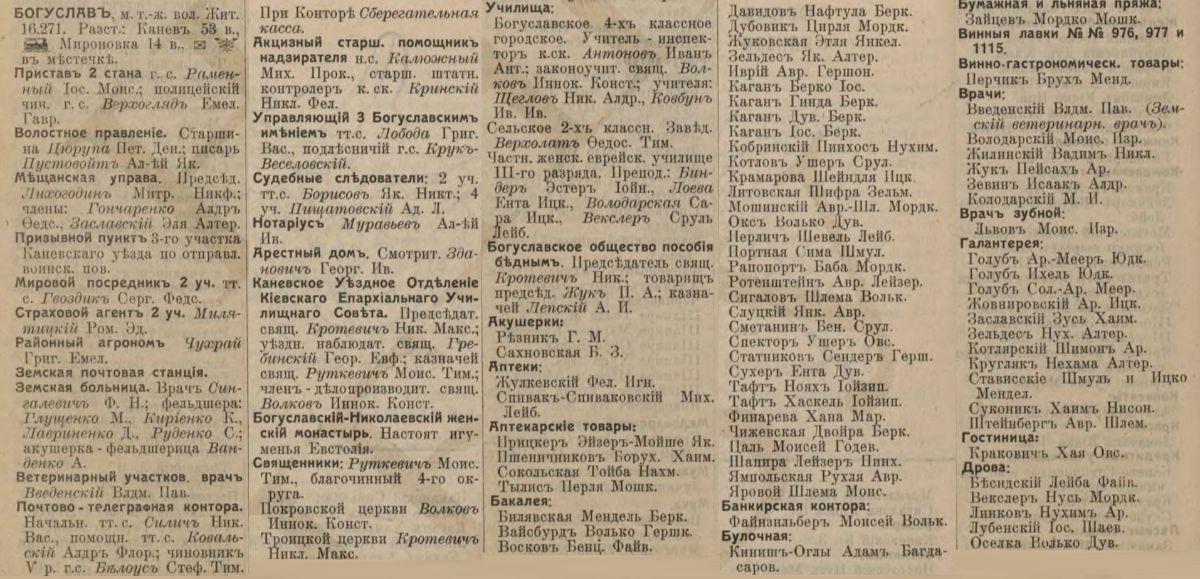 Boguslav entrepreneurs list from Russian Empire Business Directories by 1913