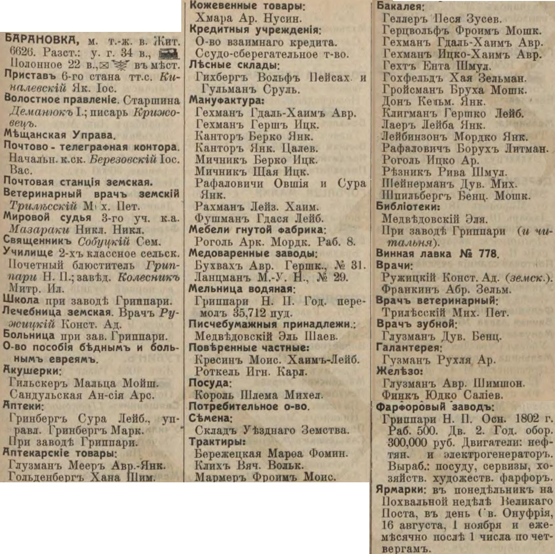 "Baranovka entrepreneurs in 1913. From pre-revolution ""Yellow pages"""