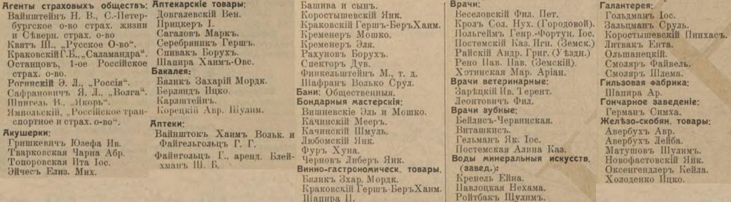 Skvyra entrepreneurs list from Russian Empire Business Directories by 1913