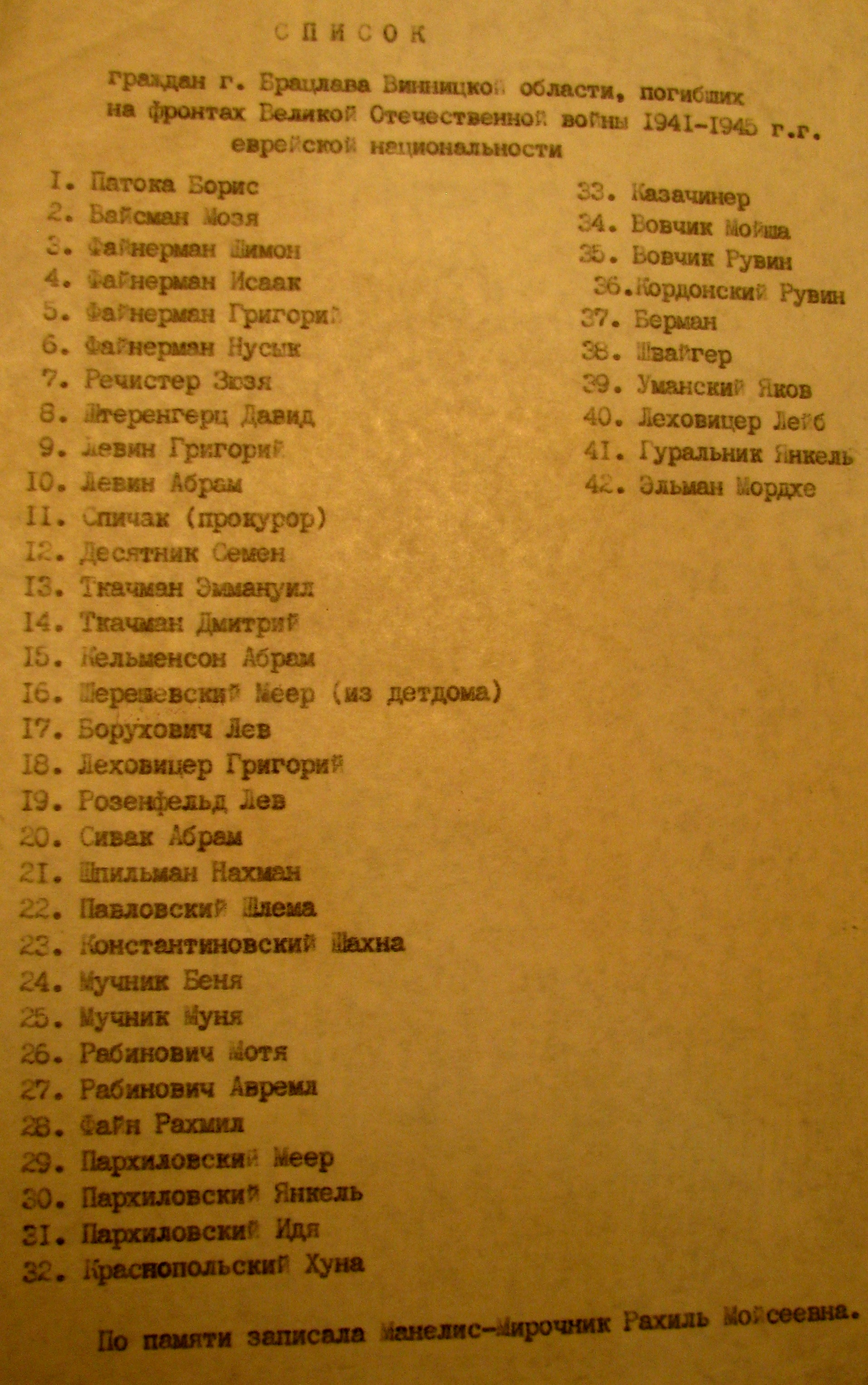 List of Bratslav Jews which were perished in Red Army