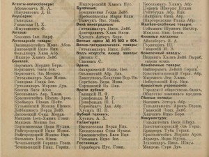 Bratslav entrepreneurs list from Russian Empire Business Directory by 1913. Part 1