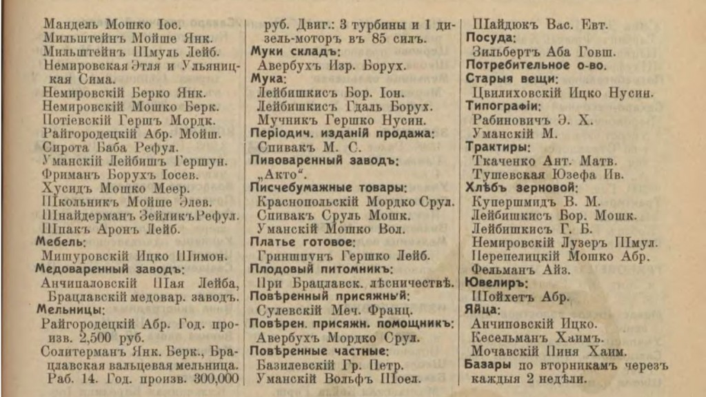 Bratslav entrepreneurs list from Russian Empire Business Directory by 1913. Part 2