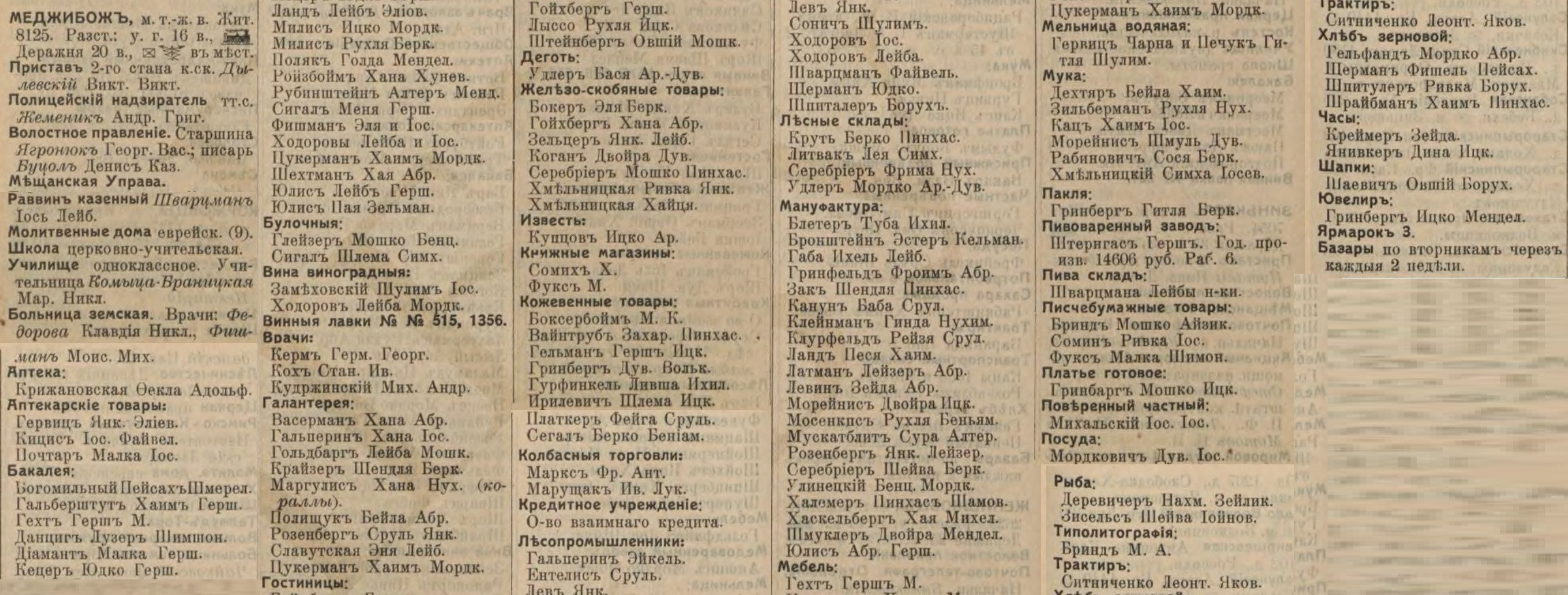 Medzhibozh entrepreneurs list from Russian Empire Business Directories by 1913