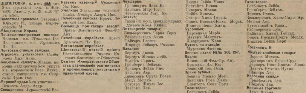 Shepetovka entrepreneurs list from Russian Empire Business Directories by 1913