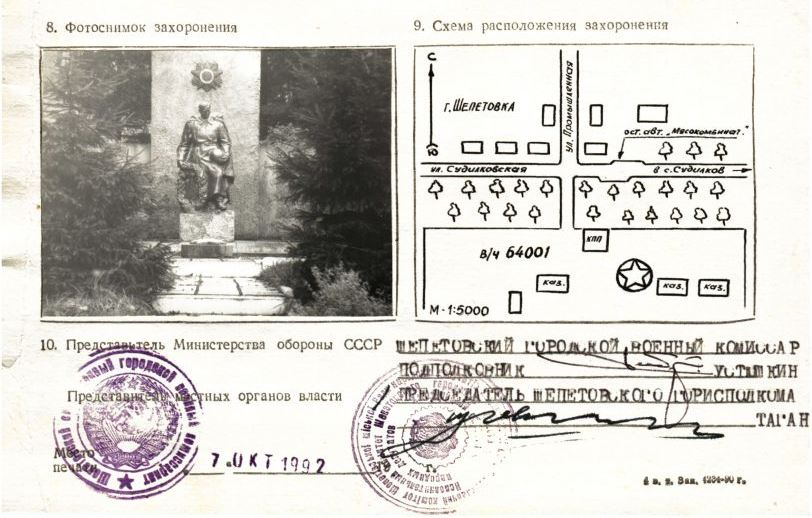 Schema of POW's mass grave in Shepetovka, 1992