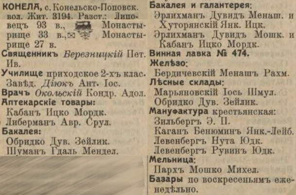 Konela enterpreneurs list from Russian Empire Business Directories by 1913