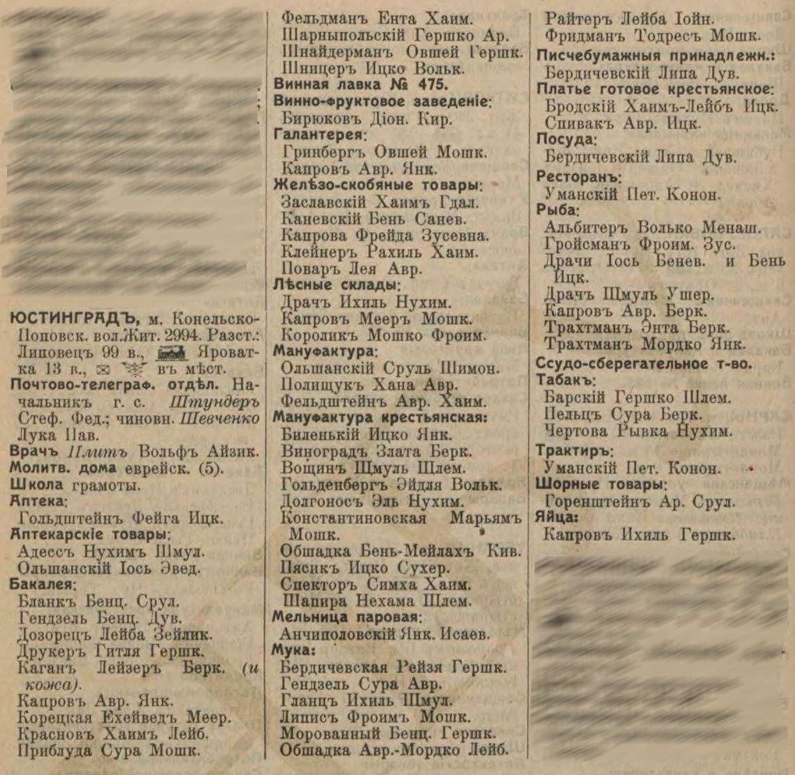 Justingrad enterpreneurs list from Russian Empire Business Directories by 1913