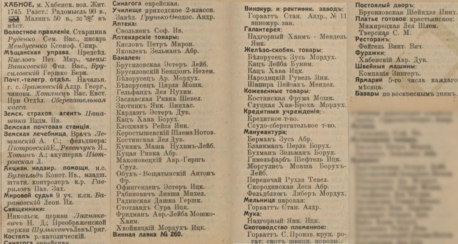 Khabno entrepreneurs list from Russian Empire Business Directories by 1913