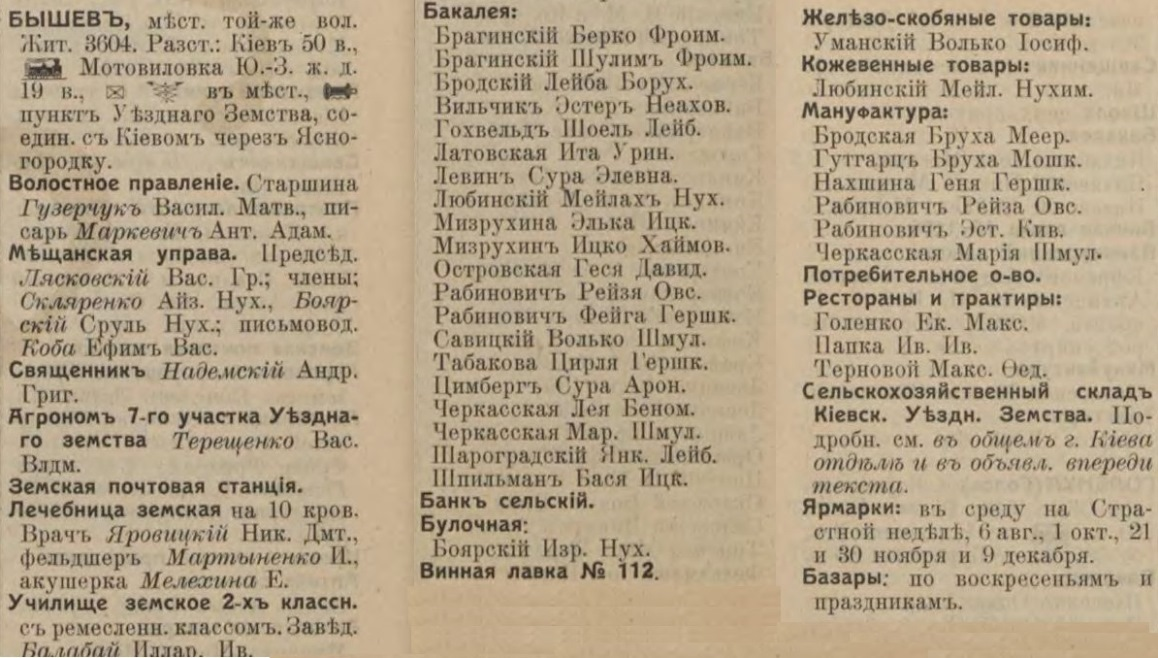 Byshev entrepreneurs list from Russian Empire Business Directories by 1913. 90% names are Jewish