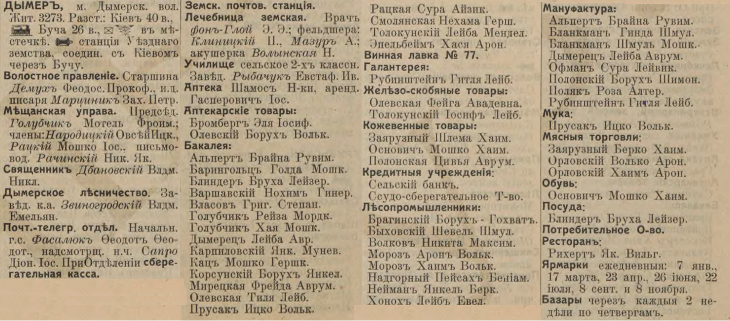 Dymer entrepreneurs list from Russian Empire Business Directories by 1913