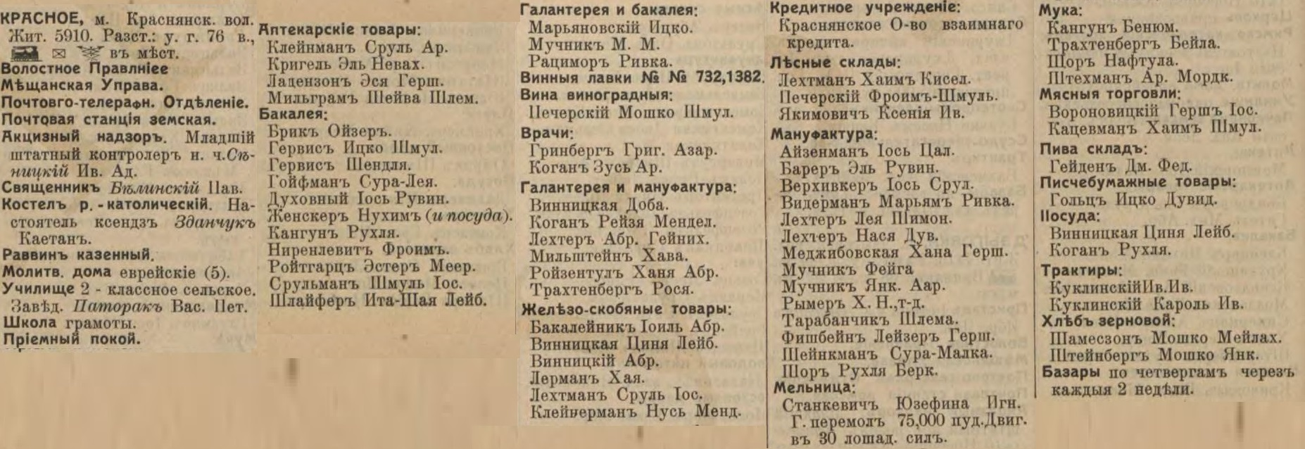 Krasnoe entrepreneurs list from Russian Empire Business Directories by 1913