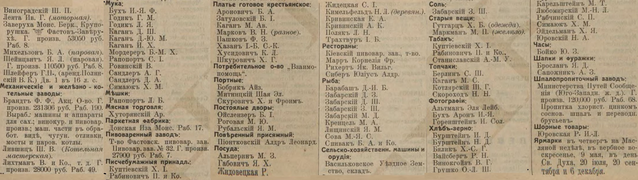 Fastov entrepreneurs list from Russian Empire Business Directories by 1913. Page 2