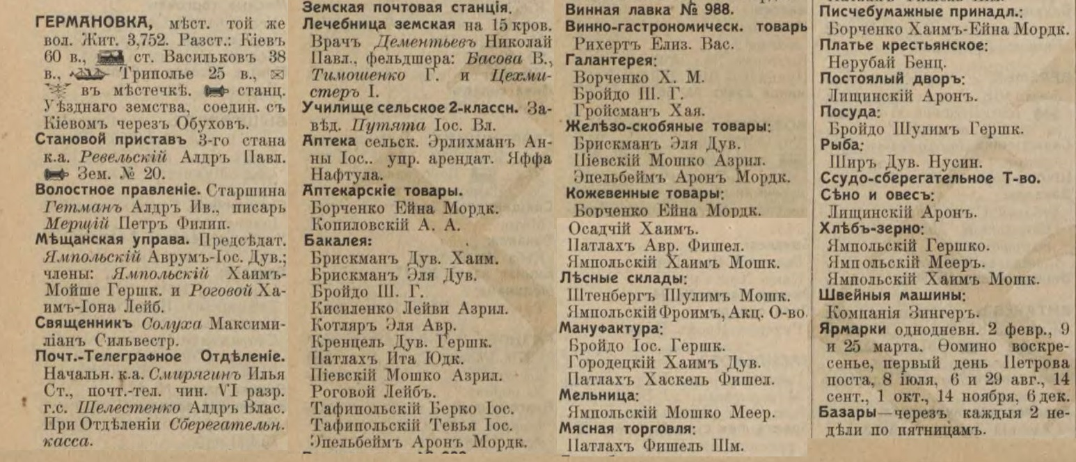 List of Germanovka entrepreneurs in 1913