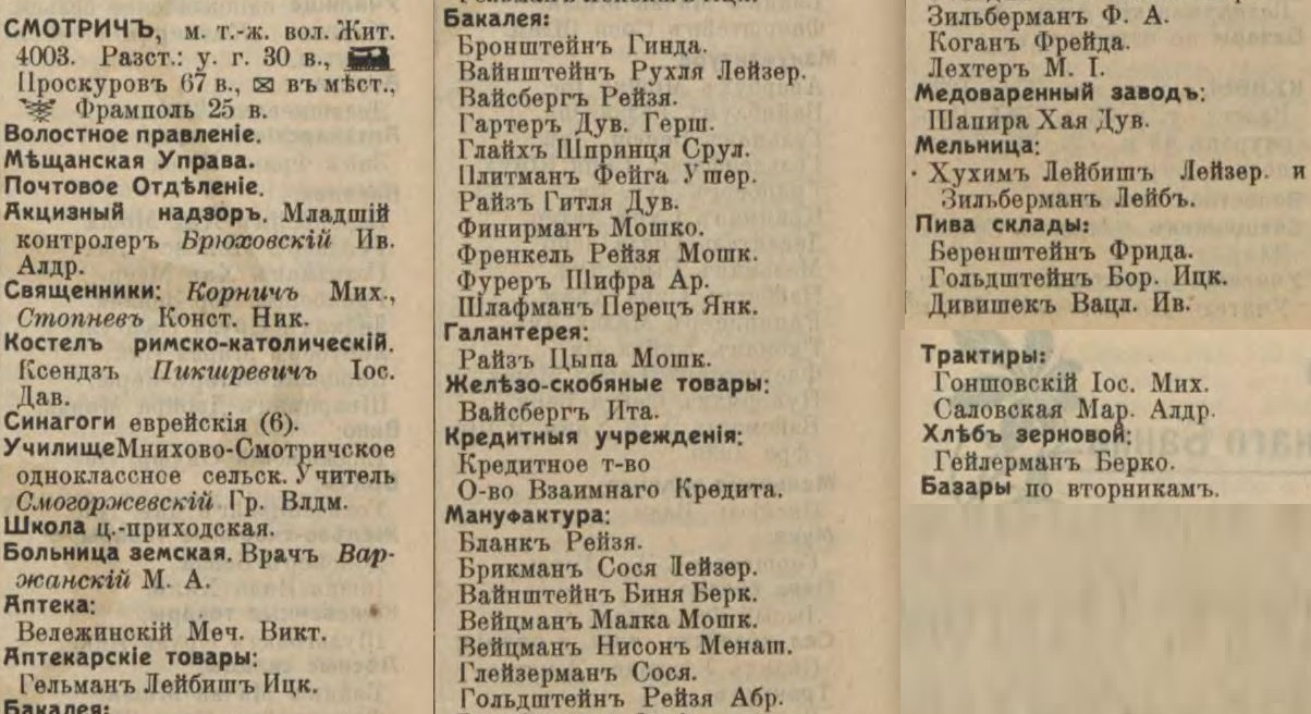 Smotrich entrepreneurs list from Russian Empire Business Directories by 1913