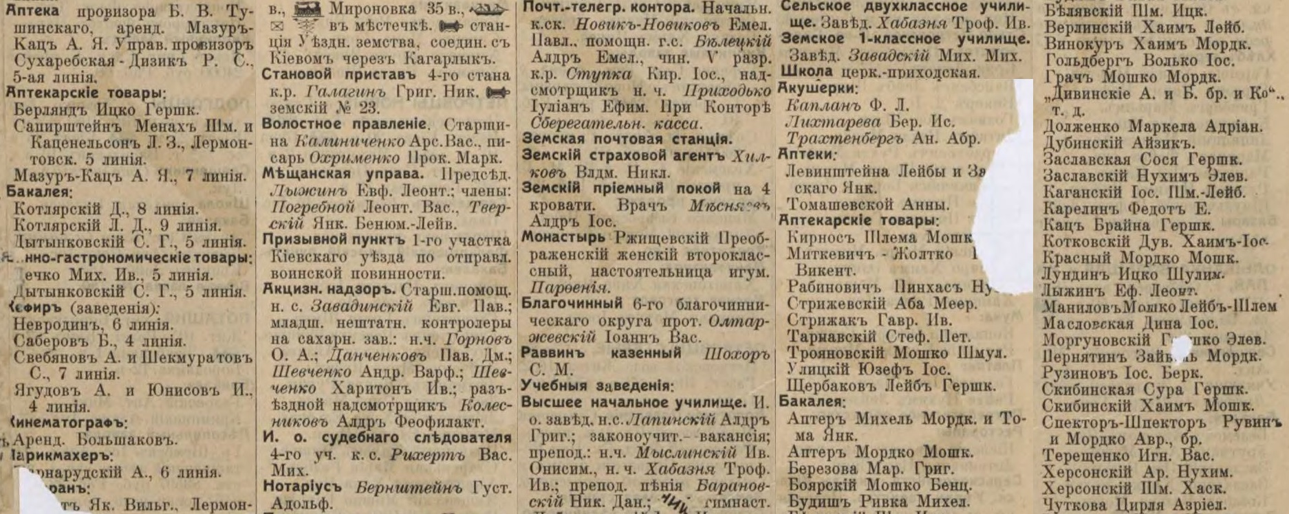 Rzhyshchev entrepreneurs list from Russian Empire Business Directories by 1913