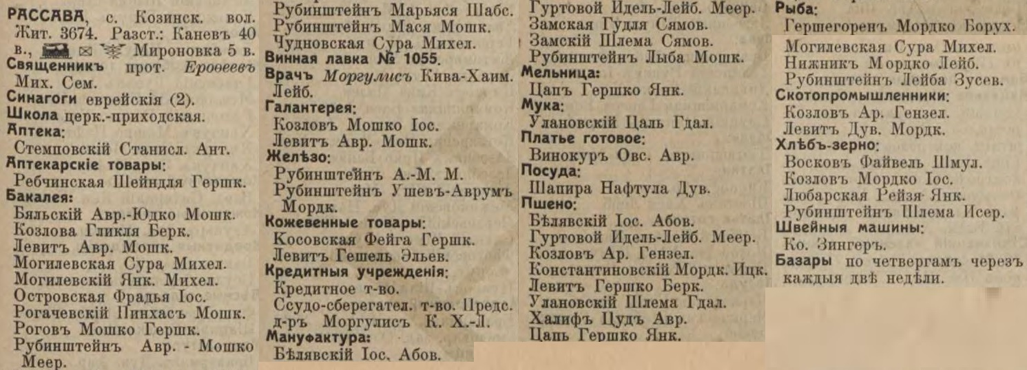 Rosava entrepreneurs list from Russian Empire Business Directories by 1913