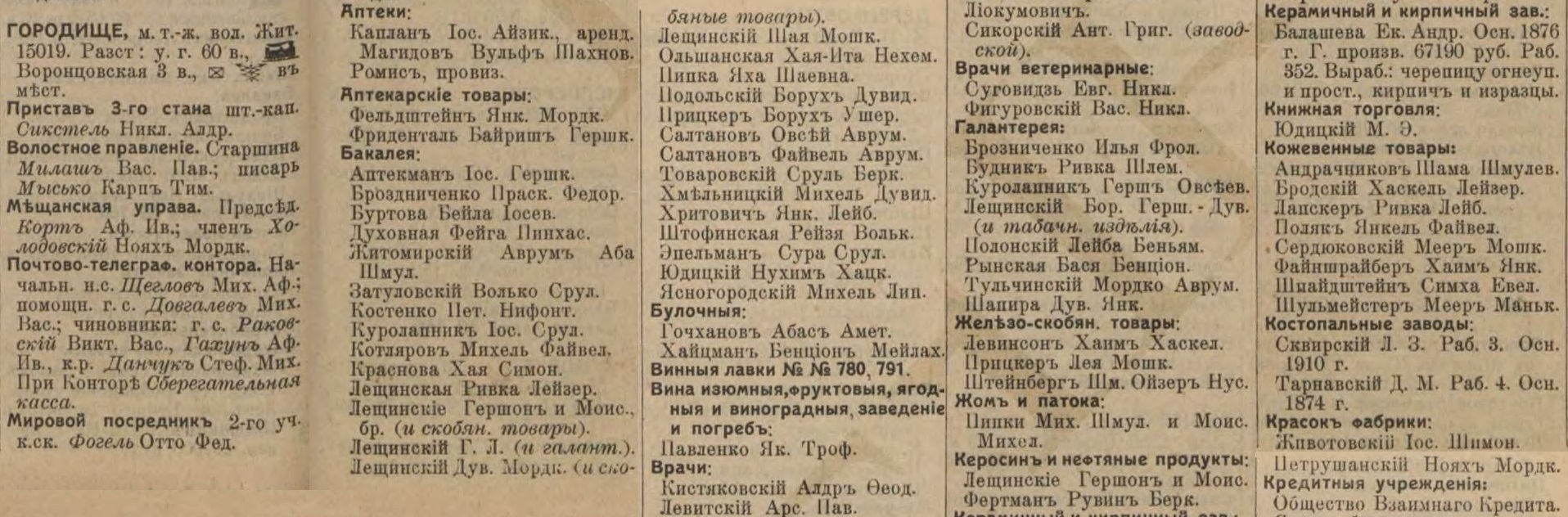Horodyshche entrepreneurs list from Russian Empire Business Directories by 1913, part 1