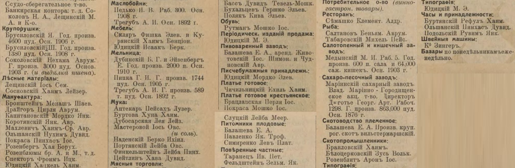 Horodyshche entrepreneurs list from Russian Empire Business Directories by 1913, part 2