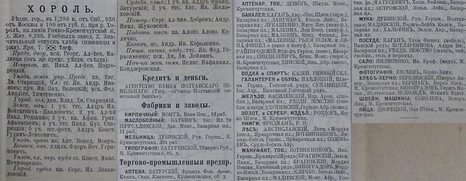 Khorol entrepreneurs list from Russian Empire Business Directories by 1903