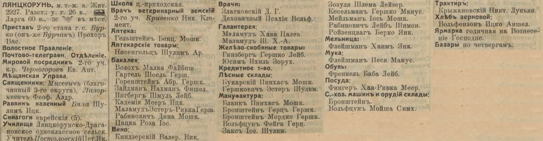 Liantskorun entrepreneurs list from Russian Empire Business Directories by 1913