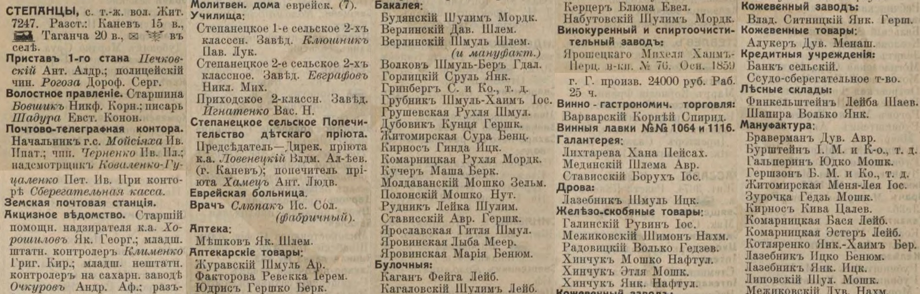 Stepantsy entrepreneurs list from Russian Empire Business Directories by 1913, part 1