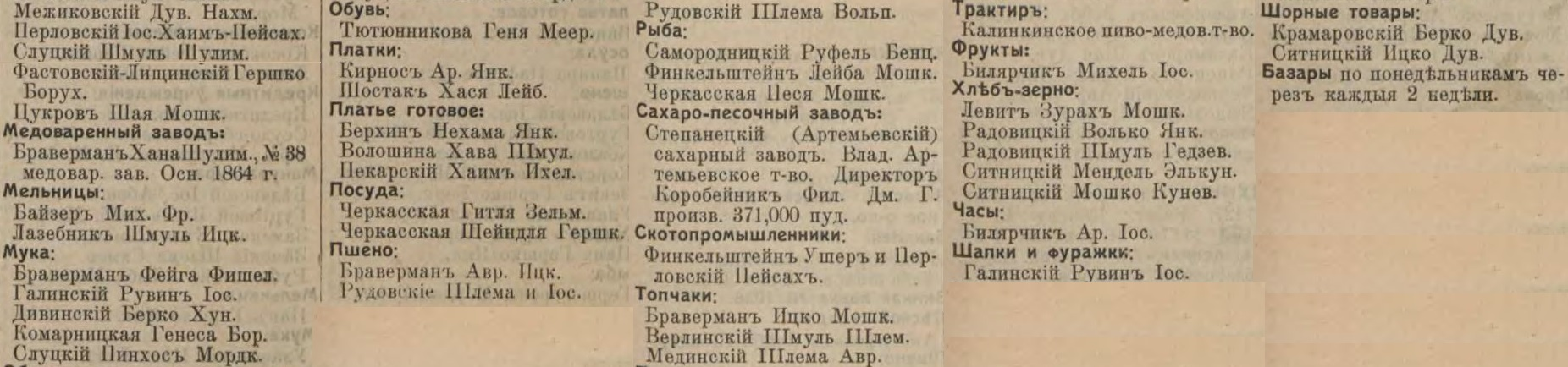 Stepantsy entrepreneurs list from Russian Empire Business Directories by 1913, part 2
