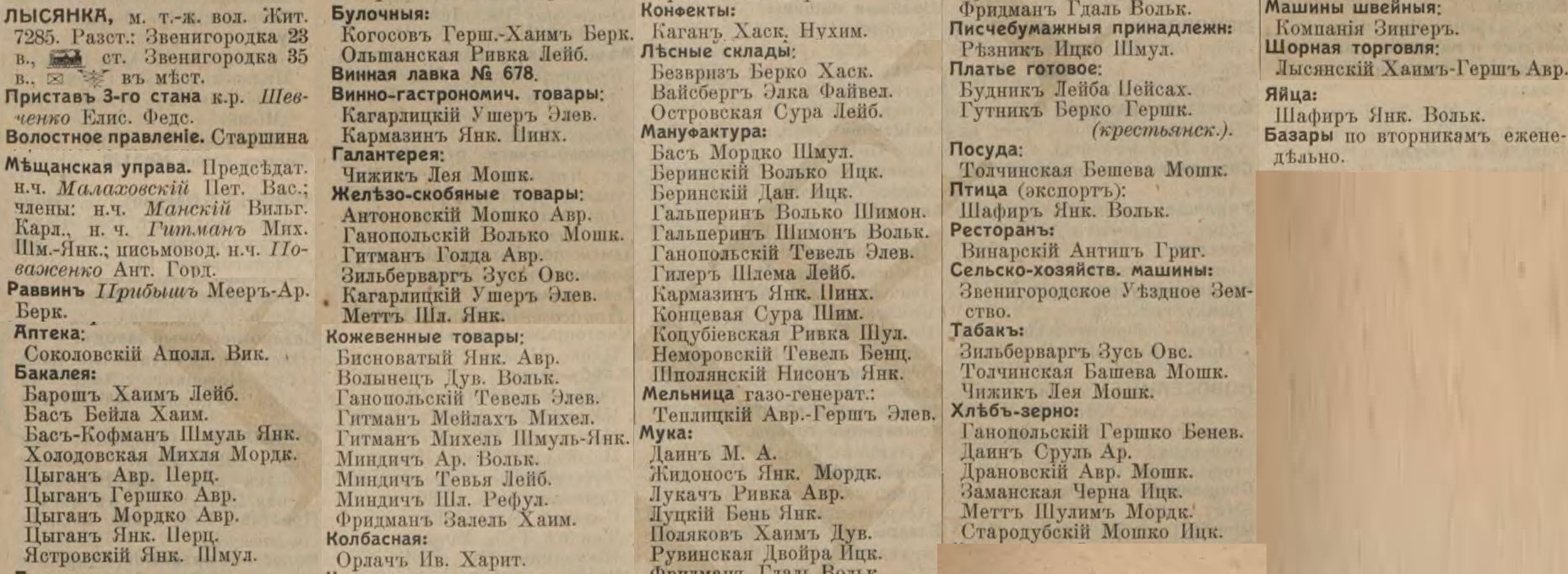 Lisyanka entrepreneurs list from Russian Empire Business Directories by 1913