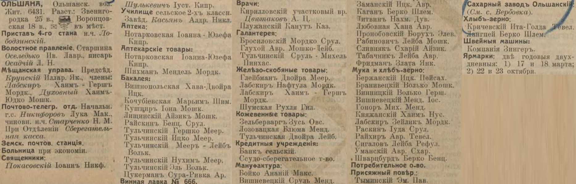 Olshana entrepreneurs list from Russian Empire Business Directories by 1913