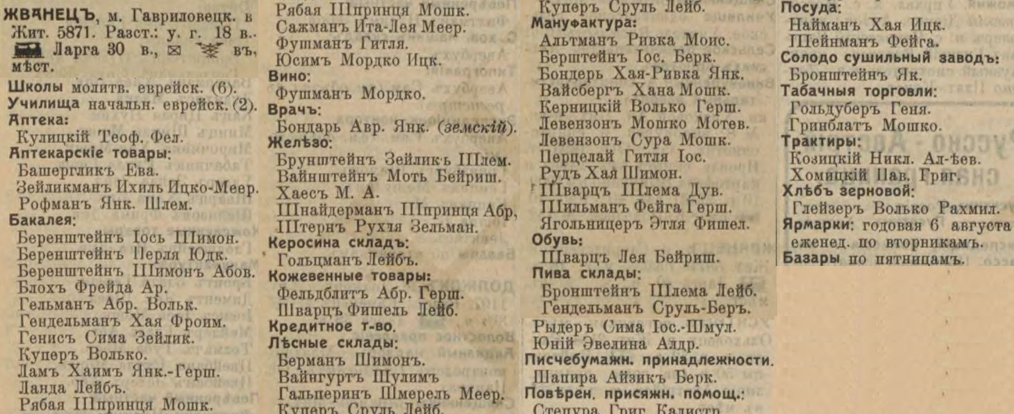 Zhvanets entrepreneurs list from Russian Empire Business Directories by 1913