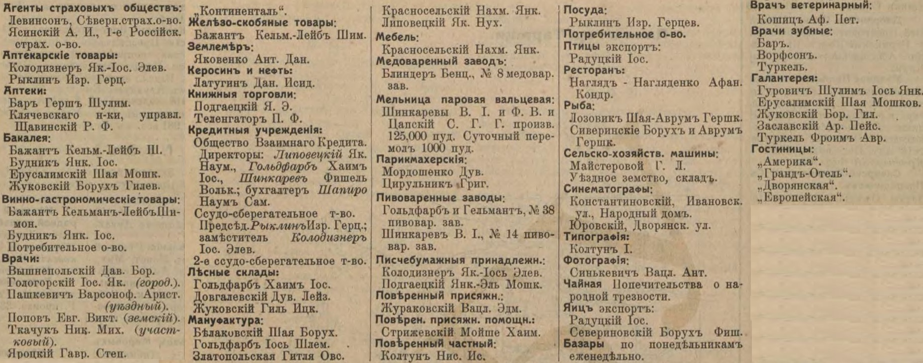 Tarashcha entrepreneurs list from Russian Empire Business Directories by 1913