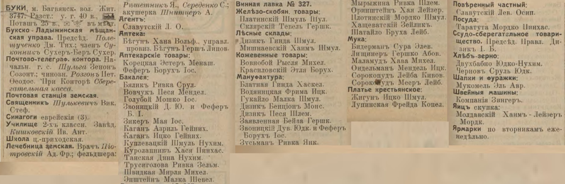 Buky entrepreneurs list from Russian Empire Business Directories by 1913