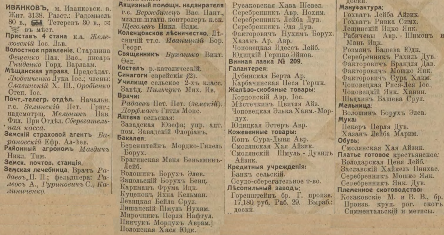 Ivankov entrepreneurs list from Russian Empire Business Directories by 1913