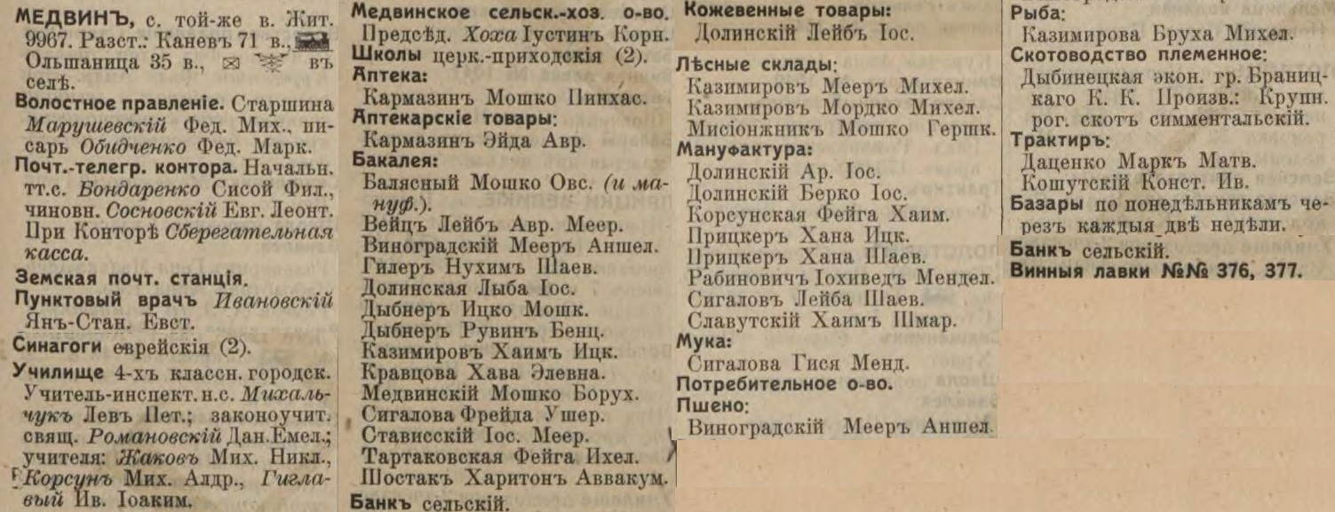 Medvin entrepreneurs list from Russian Empire Business Directories by 1913
