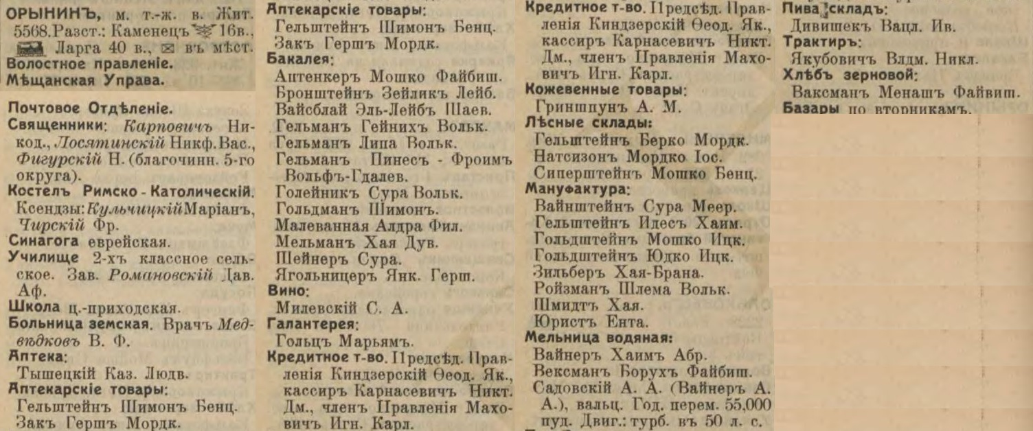 Orynin entrepreneurs list from Russian Empire Business Directories by 1913