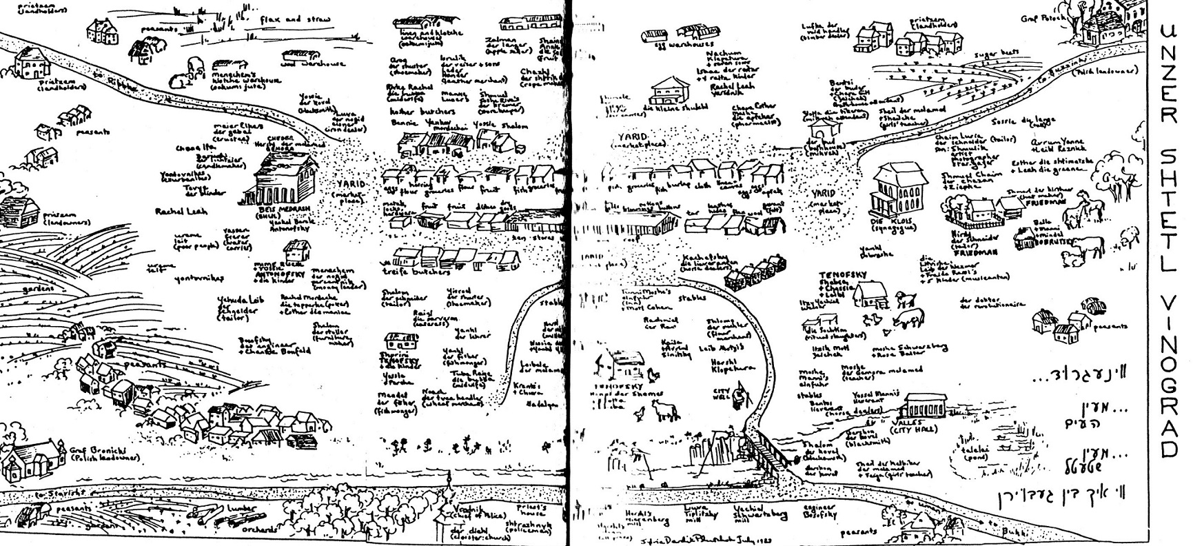 Shtetl's map in the beginning of XX century by Liuba Tenofskiy