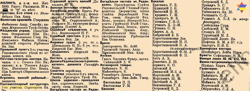 Malin entrepreneurs list from Russian Empire Business Directories by 1913. Part 1