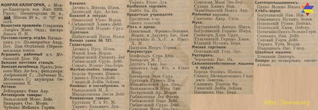 Mokra Kaligorka entrepreneurs list from Russian Empire Business Directories by 1913