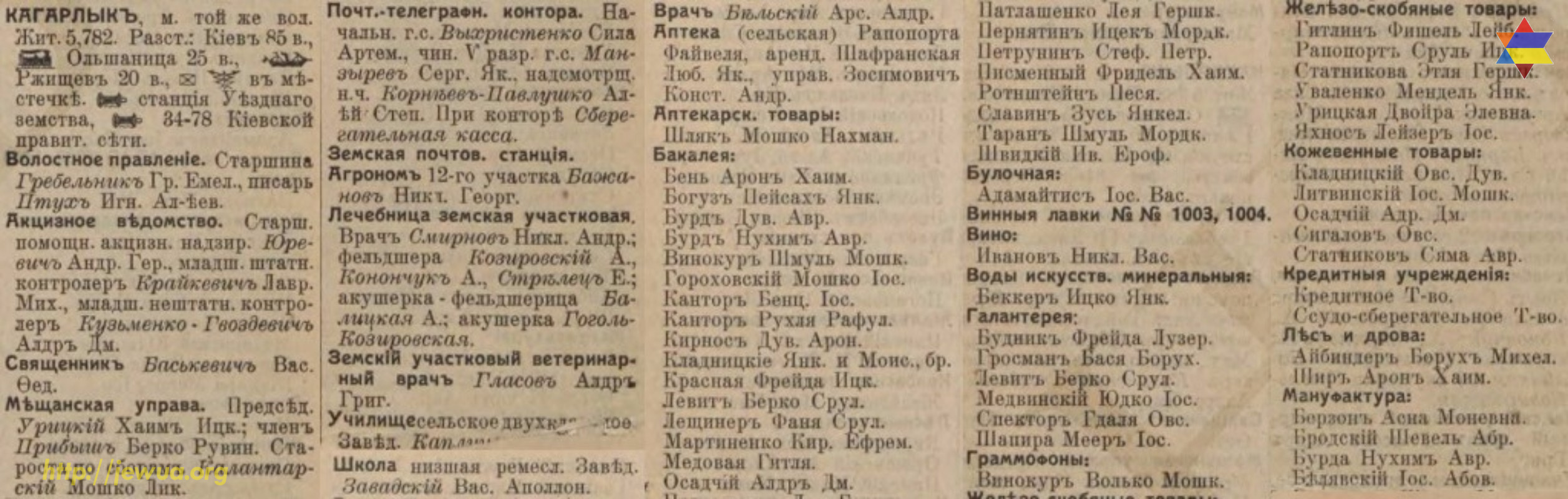 Ukraine In Russian Ternopil Newspapers