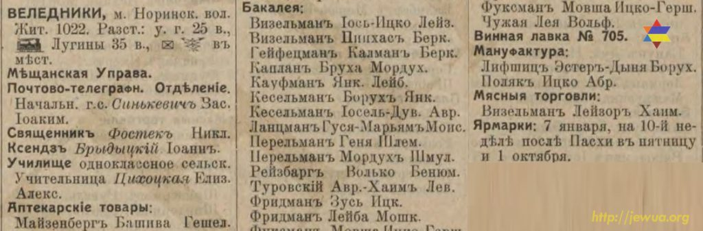 Veledniki entrepreneurs list  from Russian Empire Business Directories by 1913