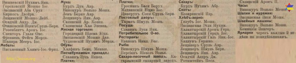 Kagarlik entrepreneurs list from Russian Empire Business Directories by 1913. Part 2