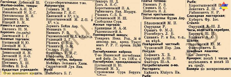Malin entrepreneurs list from Russian Empire Business Directories by 1913. Part 2