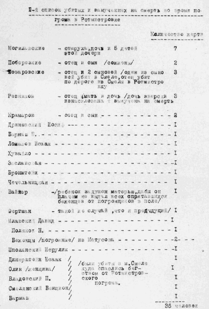 List of 36 pogrom victims in Rotmistrovka