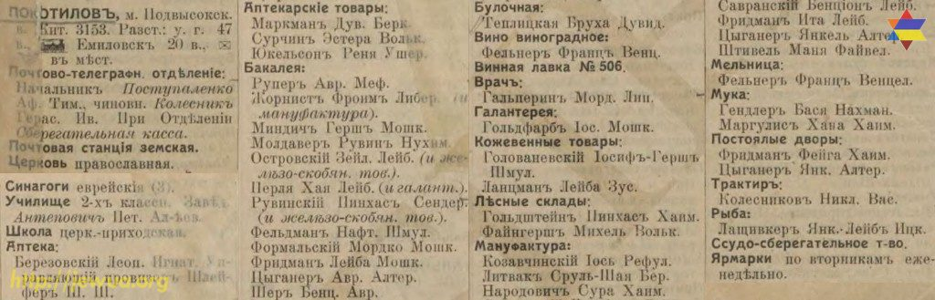 Pokotilovo entrepreneurs list from Russian Empire Business Directories by 1913
