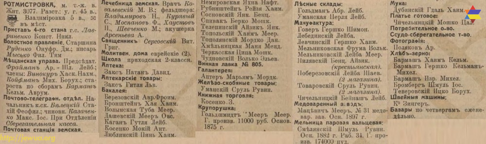 Rotmistrovka entrepreneurs list from Russian Empire Business Directories by 1913