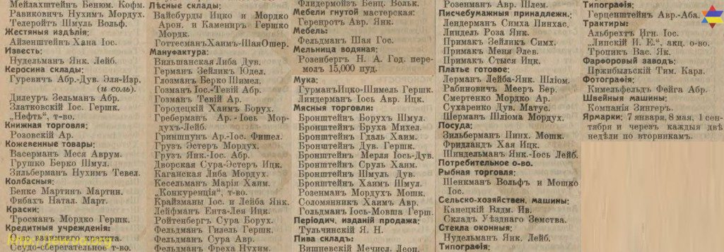 Korosten entrepreneurs list from Russian Empire Business Directories by 1913, part 1