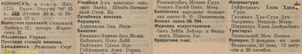 Norinsk entrepreneurs list from Russian Empire Business Directories by 1913